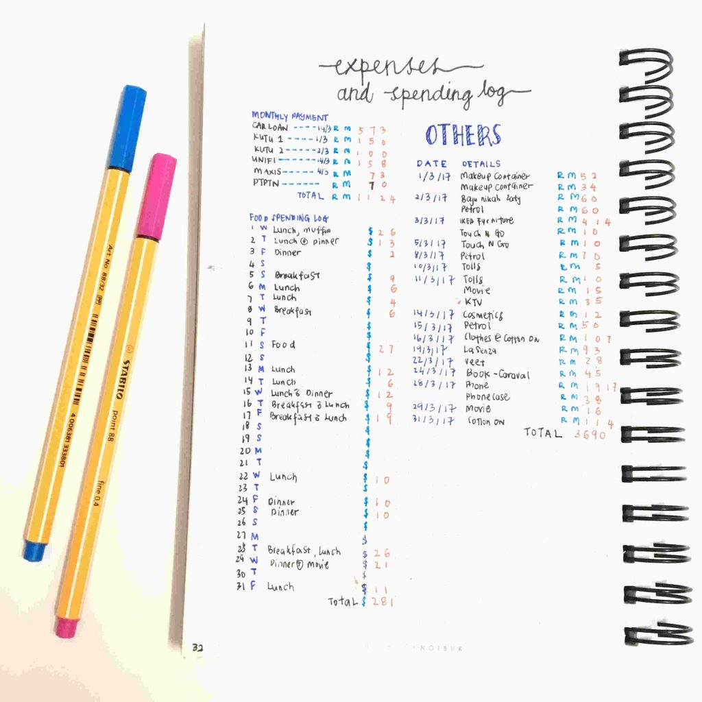 whats-on-march-bujo-expenses-log